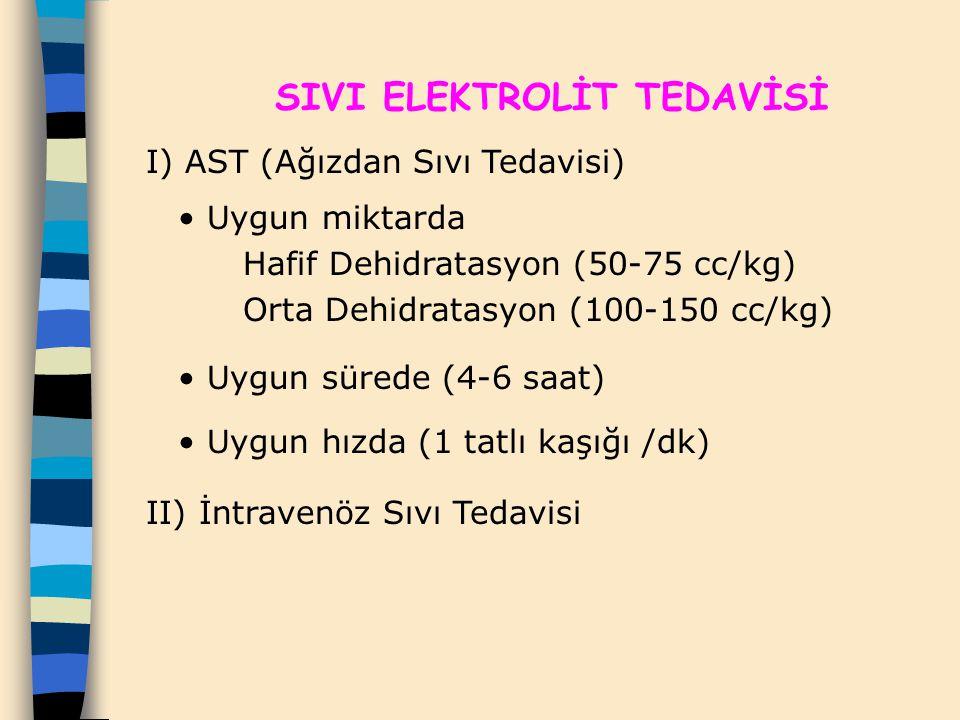 SIVI ELEKTROLİT TEDAVİSİ II) İntravenöz Sıvı Tedavisi I) AST (Ağızdan Sıvı Tedavisi) Uygun miktarda Hafif Dehidratasyon (50-75 cc/kg) Orta Dehidratasy