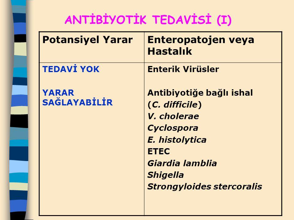 ANTİBİYOTİK TEDAVİSİ (I) Potansiyel YararEnteropatojen veya Hastalık TEDAVİ YOK YARAR SAĞLAYABİLİR Enterik Virüsler Antibiyotiğe bağlı ishal (C. diffi