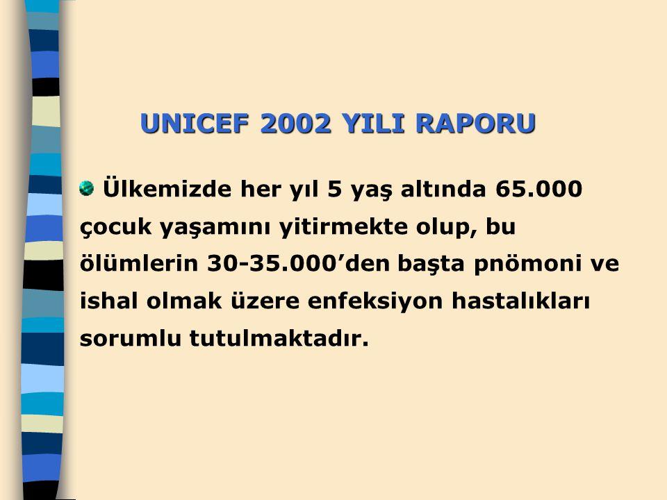 UNICEF 2002 YILI RAPORU Ülkemizde her yıl 5 yaş altında 65.000 çocuk yaşamını yitirmekte olup, bu ölümlerin 30-35.000'den başta pnömoni ve ishal olmak