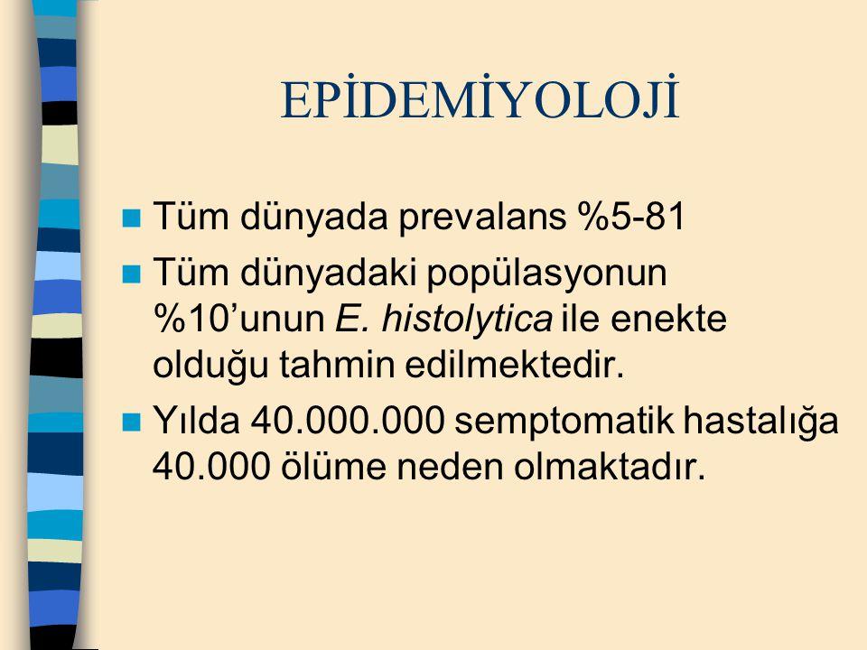 EPİDEMİYOLOJİ Tüm dünyada prevalans %5-81 Tüm dünyadaki popülasyonun %10'unun E. histolytica ile enekte olduğu tahmin edilmektedir. Yılda 40.000.000 s