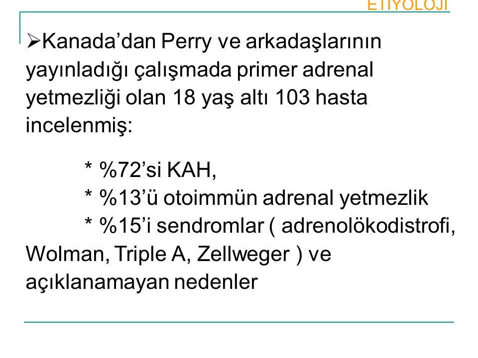  Kanada'dan Perry ve arkadaşlarının yayınladığı çalışmada primer adrenal yetmezliği olan 18 yaş altı 103 hasta incelenmiş: * %72'si KAH, * %13'ü otoi