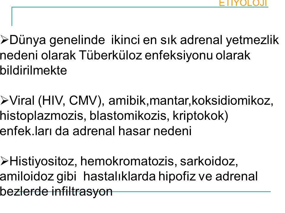  Dünya genelinde ikinci en sık adrenal yetmezlik nedeni olarak Tüberküloz enfeksiyonu olarak bildirilmekte  Viral (HIV, CMV), amibik,mantar,koksidio