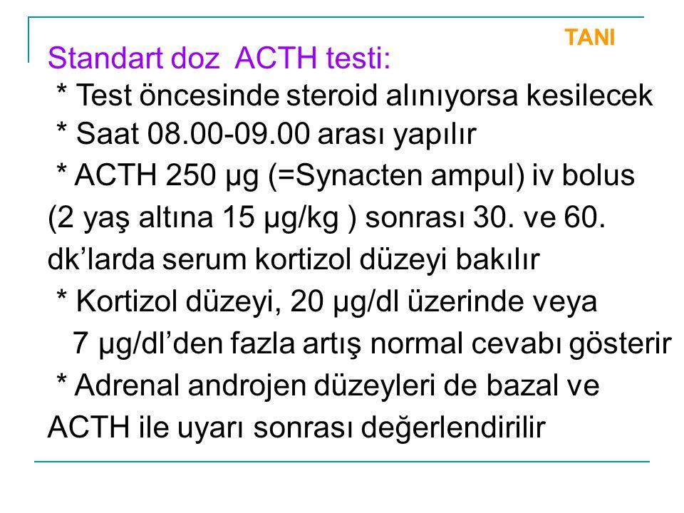 TANI Standart doz ACTH testi: * Test öncesinde steroid alınıyorsa kesilecek * Saat 08.00-09.00 arası yapılır * ACTH 250 µg (=Synacten ampul) iv bolus