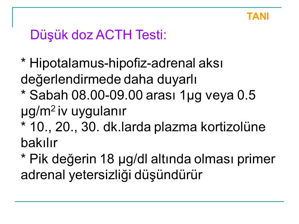 TANI Düşük doz ACTH Testi: * Hipotalamus-hipofiz-adrenal aksı değerlendirmede daha duyarlı * Sabah 08.00-09.00 arası 1µg veya 0.5 µg/m 2 iv uygulanır