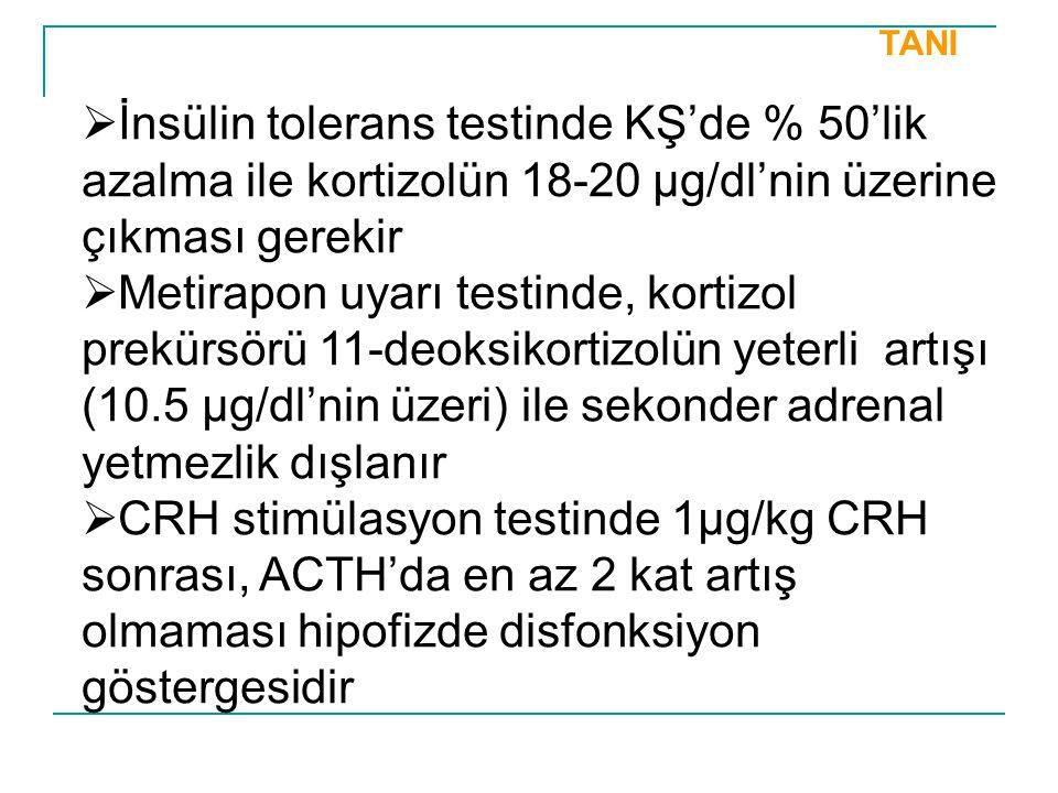  İnsülin tolerans testinde KŞ'de % 50'lik azalma ile kortizolün 18-20 µg/dl'nin üzerine çıkması gerekir  Metirapon uyarı testinde, kortizol prekürsö