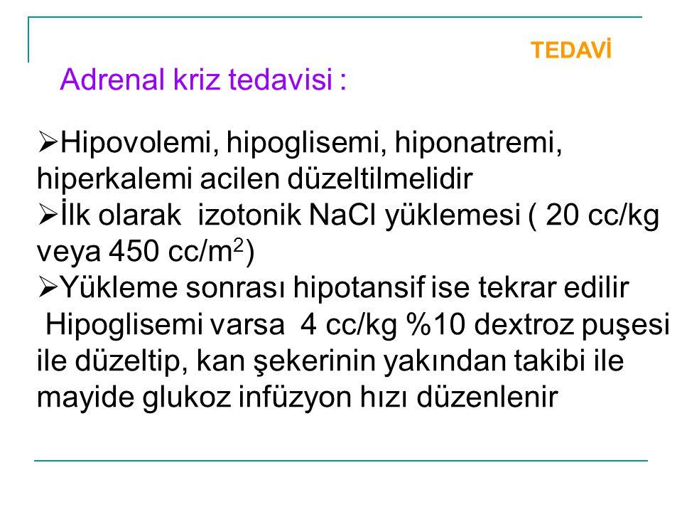 TEDAVİ Adrenal kriz tedavisi :  Hipovolemi, hipoglisemi, hiponatremi, hiperkalemi acilen düzeltilmelidir  İlk olarak izotonik NaCl yüklemesi ( 20 cc