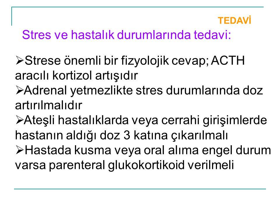 TEDAVİ Stres ve hastalık durumlarında tedavi:  Strese önemli bir fizyolojik cevap; ACTH aracılı kortizol artışıdır  Adrenal yetmezlikte stres duruml