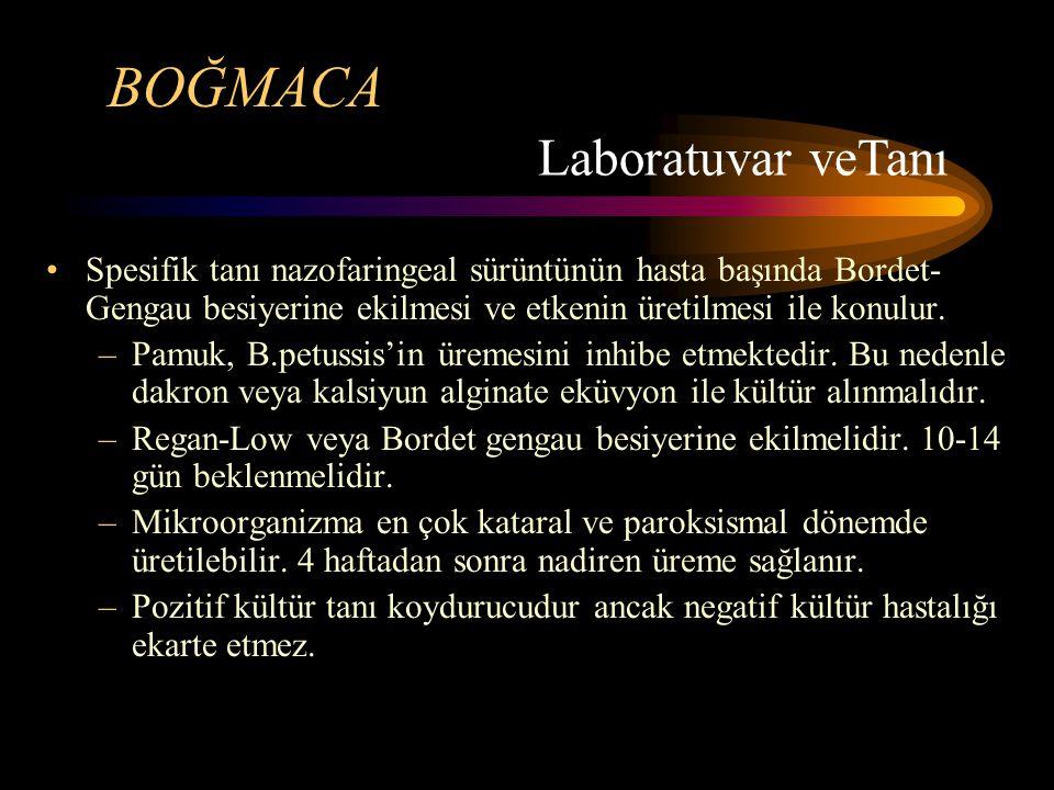 BOĞMACA Spesifik tanı nazofaringeal sürüntünün hasta başında Bordet- Gengau besiyerine ekilmesi ve etkenin üretilmesi ile konulur. –Pamuk, B.petussis'