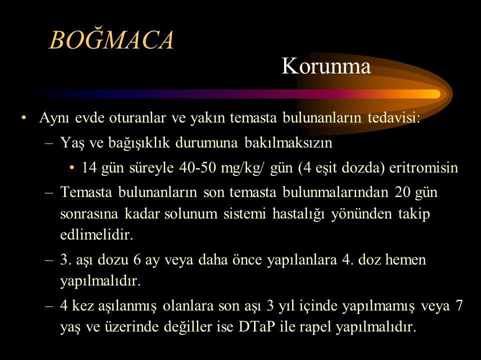 BOĞMACA Aynı evde oturanlar ve yakın temasta bulunanların tedavisi: –Yaş ve bağışıklık durumuna bakılmaksızın 14 gün süreyle 40-50 mg/kg/ gün (4 eşit