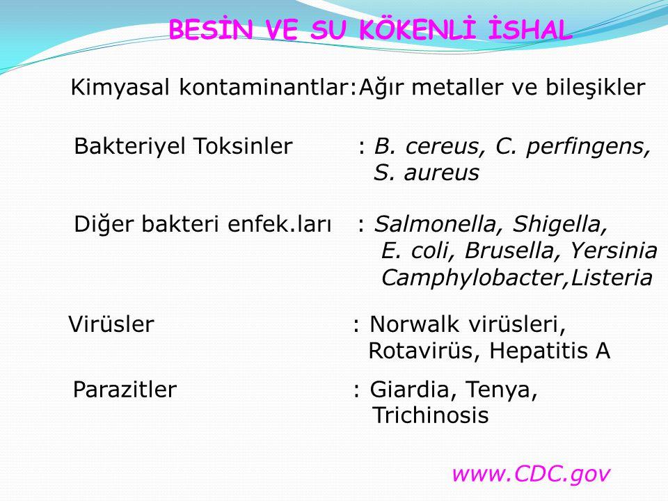 Parazitler : Giardia, Tenya, Trichinosis BESİN VE SU KÖKENLİ İSHAL Kimyasal kontaminantlar:Ağır metaller ve bileşikler Bakteriyel Toksinler : B.