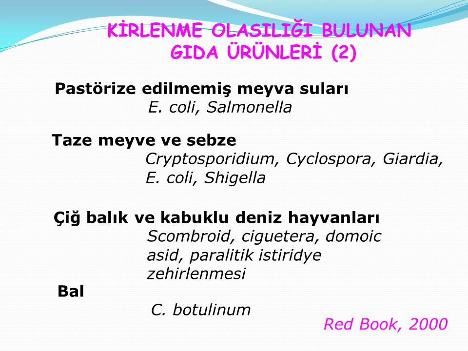 KİRLENME OLASILIĞI BULUNAN GIDA ÜRÜNLERİ (2) Pastörize edilmemiş meyva suları E.