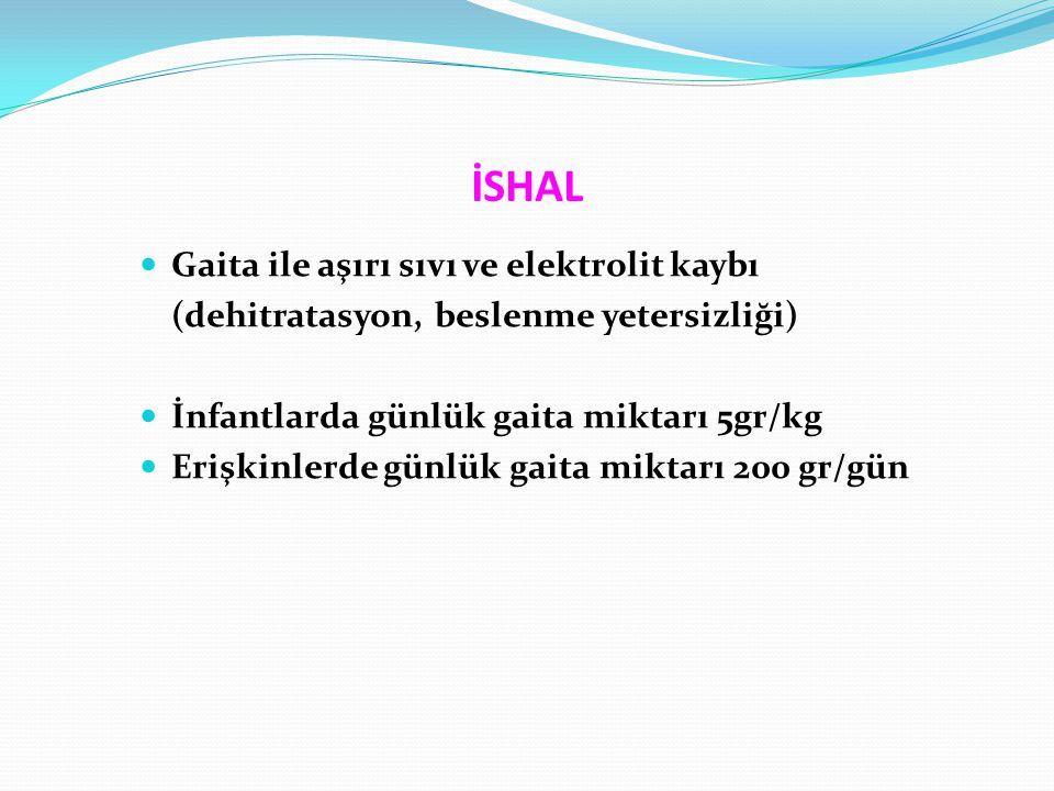 İSHAL Gaita ile aşırı sıvı ve elektrolit kaybı (dehitratasyon, beslenme yetersizliği) İnfantlarda günlük gaita miktarı 5gr/kg Erişkinlerde günlük gaita miktarı 200 gr/gün