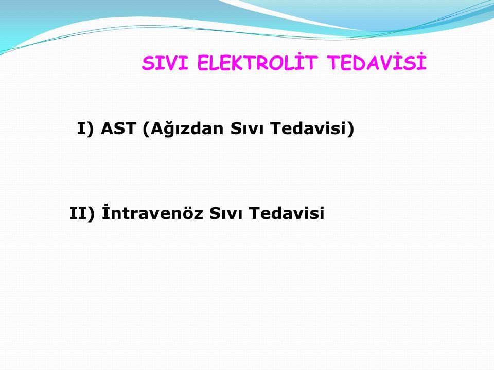 SIVI ELEKTROLİT TEDAVİSİ II) İntravenöz Sıvı Tedavisi I) AST (Ağızdan Sıvı Tedavisi)