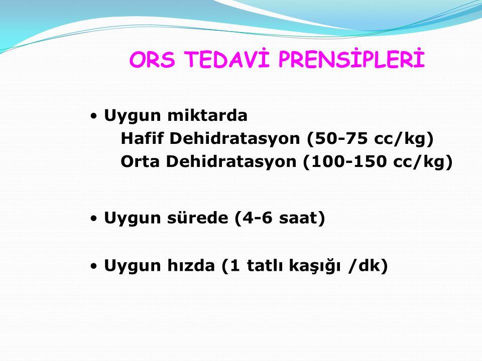 ORS TEDAVİ PRENSİPLERİ Uygun miktarda Hafif Dehidratasyon (50-75 cc/kg) Orta Dehidratasyon (100-150 cc/kg) Uygun sürede (4-6 saat) Uygun hızda (1 tatlı kaşığı /dk)