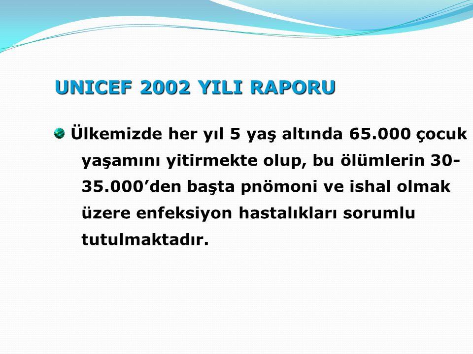 UNICEF 2002 YILI RAPORU Ülkemizde her yıl 5 yaş altında 65.000 çocuk yaşamını yitirmekte olup, bu ölümlerin 30- 35.000'den başta pnömoni ve ishal olmak üzere enfeksiyon hastalıkları sorumlu tutulmaktadır.