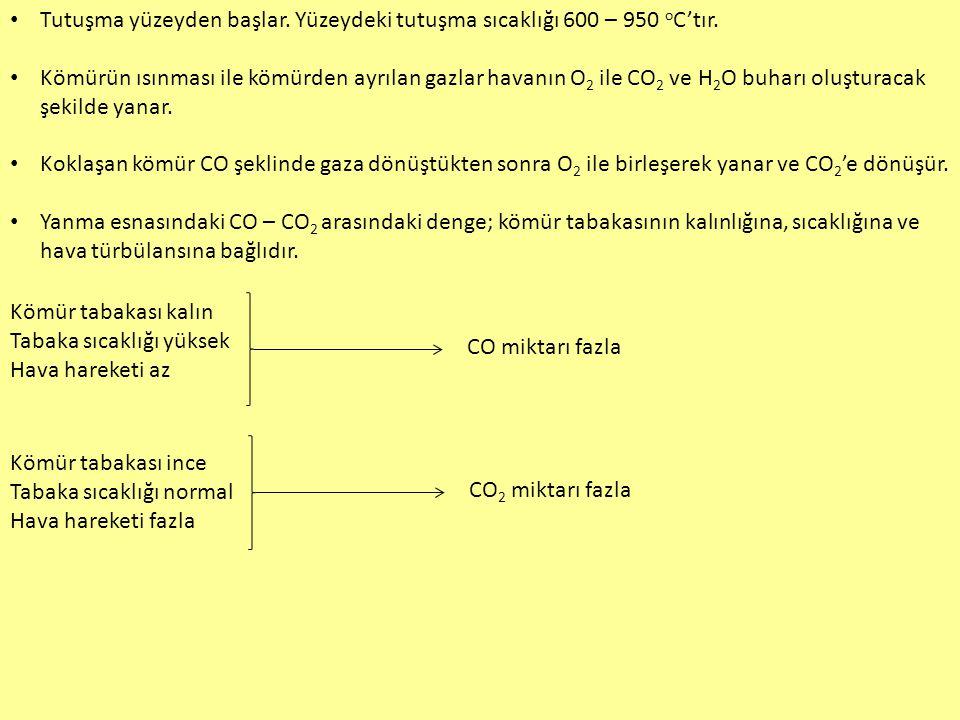 Tutuşma yüzeyden başlar. Yüzeydeki tutuşma sıcaklığı 600 – 950 o C'tır. Kömürün ısınması ile kömürden ayrılan gazlar havanın O 2 ile CO 2 ve H 2 O buh