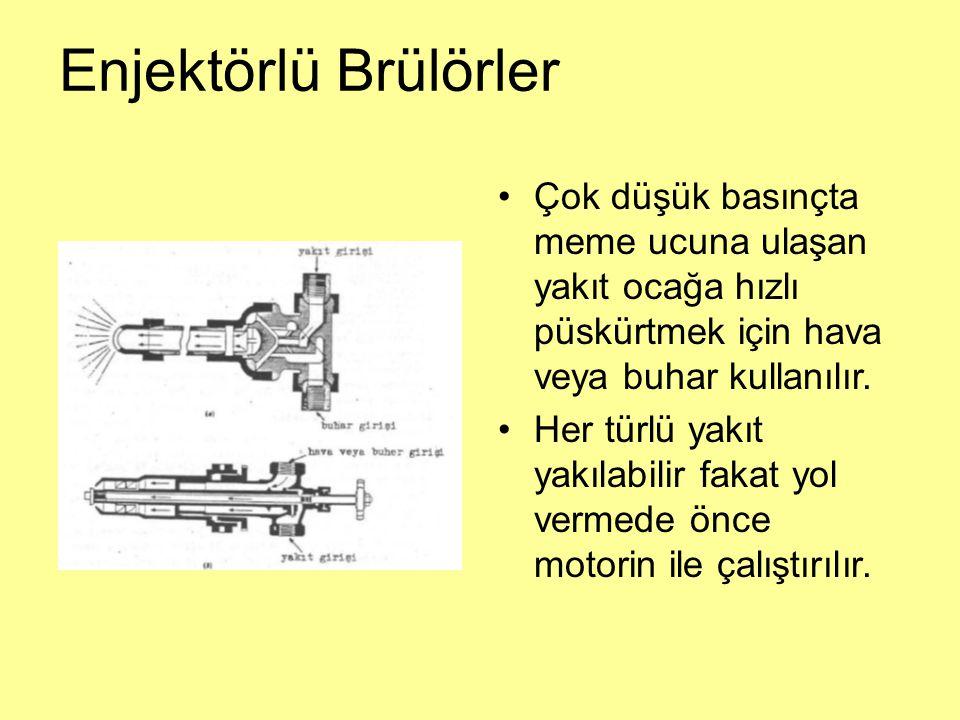 Enjektörlü Brülörler Çok düşük basınçta meme ucuna ulaşan yakıt ocağa hızlı püskürtmek için hava veya buhar kullanılır. Her türlü yakıt yakılabilir fa