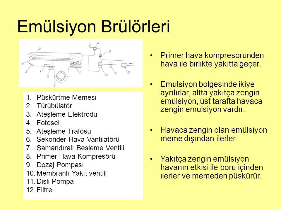 Emülsiyon Brülörleri 1.Püskürtme Memesi 2.Türübülatör 3.Ateşleme Elektrodu 4.Fotosel 5.Ateşleme Trafosu 6.Sekonder Hava Vantilatörü 7.Şamandıralı Besl