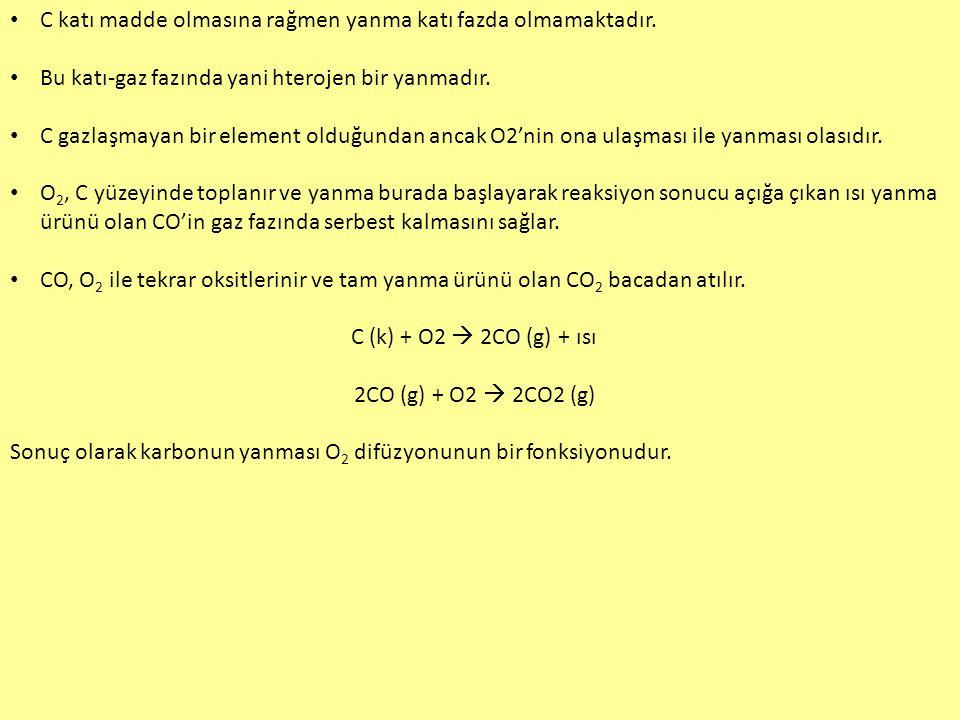 C katı madde olmasına rağmen yanma katı fazda olmamaktadır. Bu katı-gaz fazında yani hterojen bir yanmadır. C gazlaşmayan bir element olduğundan ancak