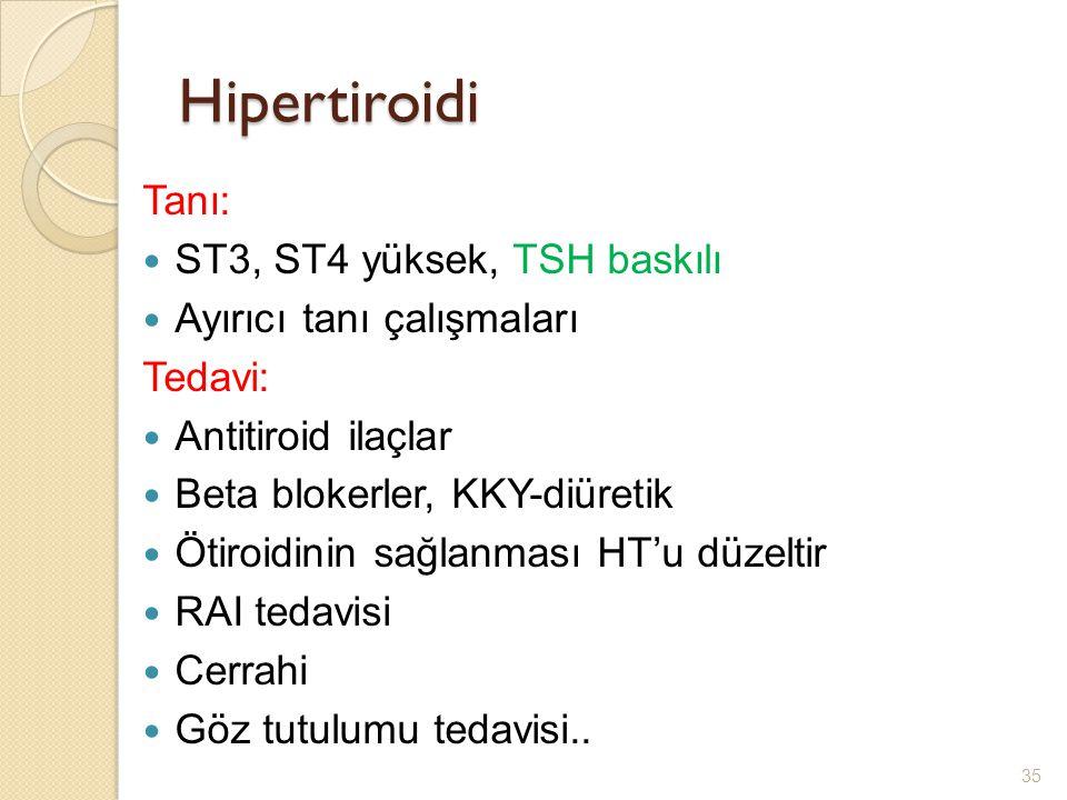 Hipertiroidi Tanı: ST3, ST4 yüksek, TSH baskılı Ayırıcı tanı çalışmaları Tedavi: Antitiroid ilaçlar Beta blokerler, KKY-diüretik Ötiroidinin sağlanmas