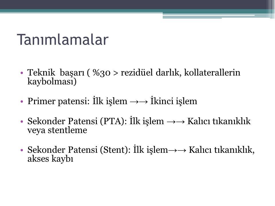 Tanımlamalar Teknik başarı ( %30 > rezidüel darlık, kollaterallerin kaybolması) Primer patensi: İlk işlem →→ İkinci işlem Sekonder Patensi (PTA): İlk