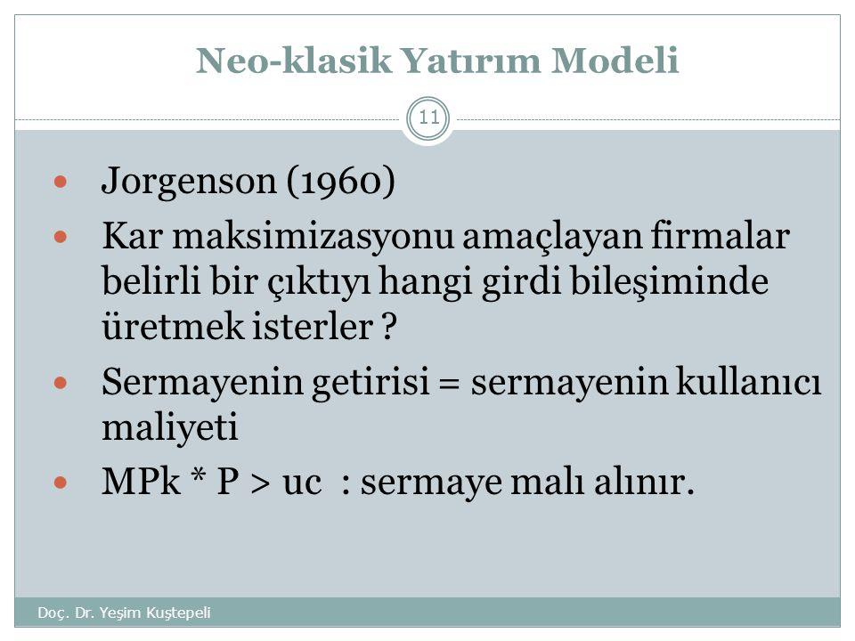 Neo-klasik Yatırım Modeli Doç.Dr.