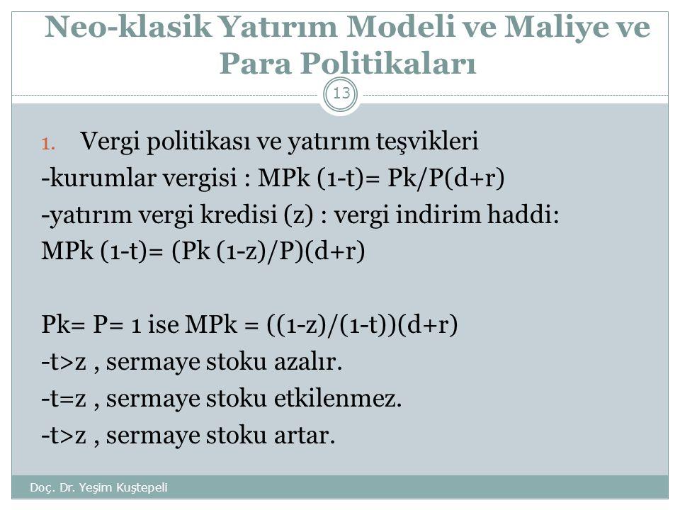 Neo-klasik Yatırım Modeli ve Maliye ve Para Politikaları Doç.