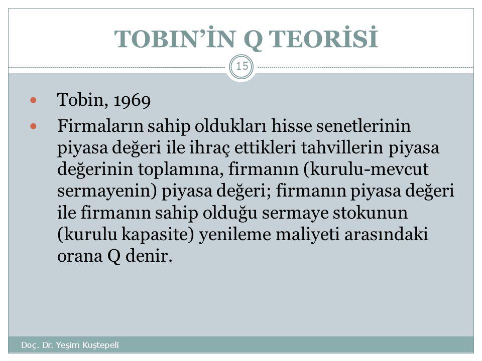 TOBIN'İN Q TEORİSİ Doç.Dr.