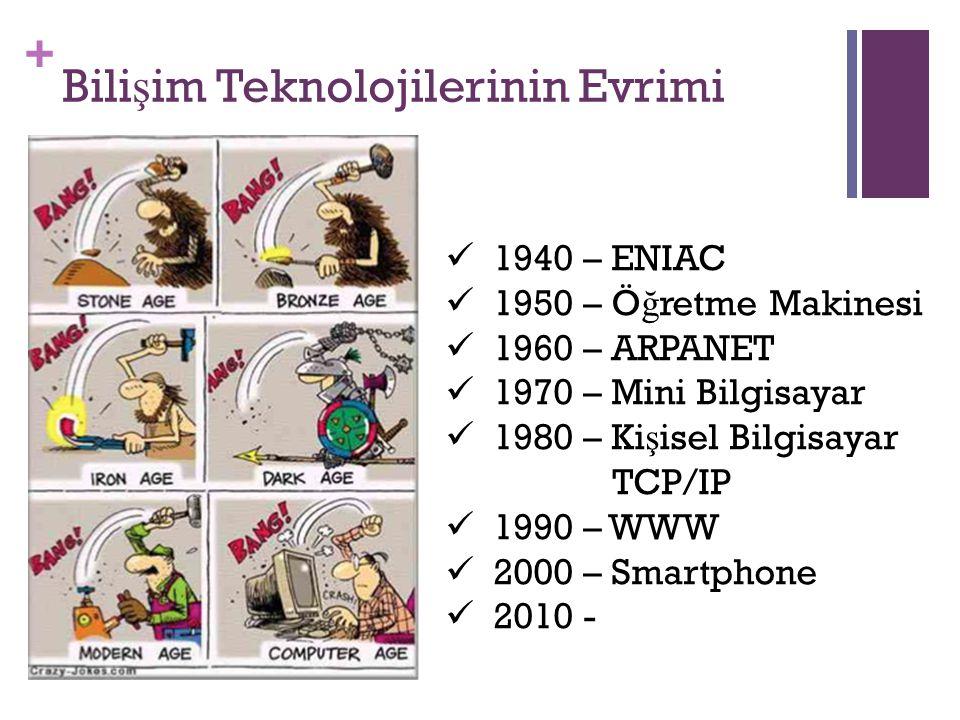 + Bili ş im Teknolojilerinin Evrimi 1940 – ENIAC 1950 – Ö ğ retme Makinesi 1960 – ARPANET 1970 – Mini Bilgisayar 1980 – Ki ş isel Bilgisayar TCP/IP 19
