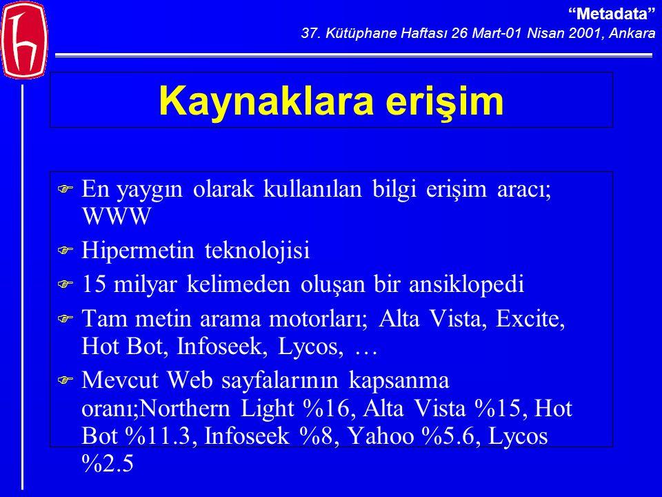 Metadata 37.Kütüphane Haftası 26 Mart-01 Nisan 2001, Ankara METADATA Mehmet E.