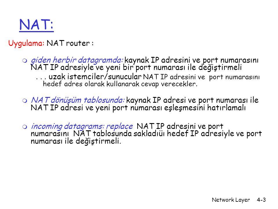 Network Layer4-3 NAT: Uygulama: NAT router : m giden herbir datagramda: kaynak IP adresini ve port numarasını NAT IP adresiyle ve yeni bir port numarası ile değiştirmeli...
