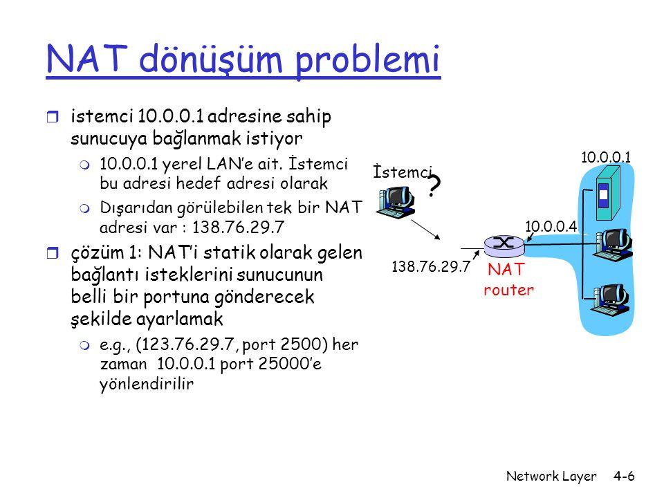 Network Layer4-6 NAT dönüşüm problemi r istemci 10.0.0.1 adresine sahip sunucuya bağlanmak istiyor m 10.0.0.1 yerel LAN'e ait.
