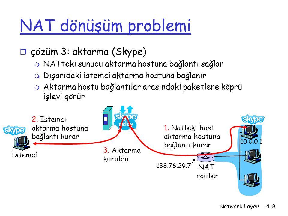 Network Layer4-8 NAT dönüşüm problemi r çözüm 3: aktarma (Skype) m NATteki sunucu aktarma hostuna bağlantı sağlar m Dışarıdaki istemci aktarma hostuna bağlanır m Aktarma hostu bağlantılar arasındaki paketlere köprü işlevi görür 10.0.0.1 NAT router 138.76.29.7 İstemci 1.