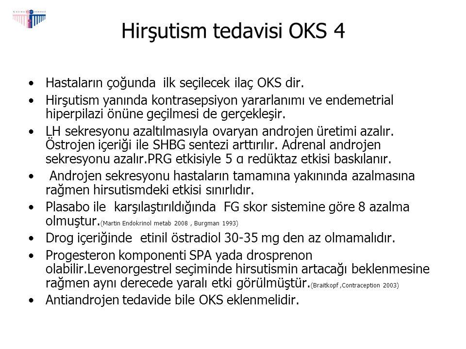 Hirşutism tedavisi OKS 4 Hastaların çoğunda ilk seçilecek ilaç OKS dir. Hirşutism yanında kontrasepsiyon yararlanımı ve endemetrial hiperpilazi önüne