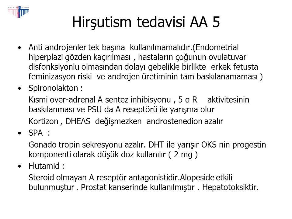 Hirşutism tedavisi AA 5 Anti androjenler tek başına kullanılmamalıdır.(Endometrial hiperplazi gözden kaçırılması, hastaların çoğunun ovulatuvar disfon