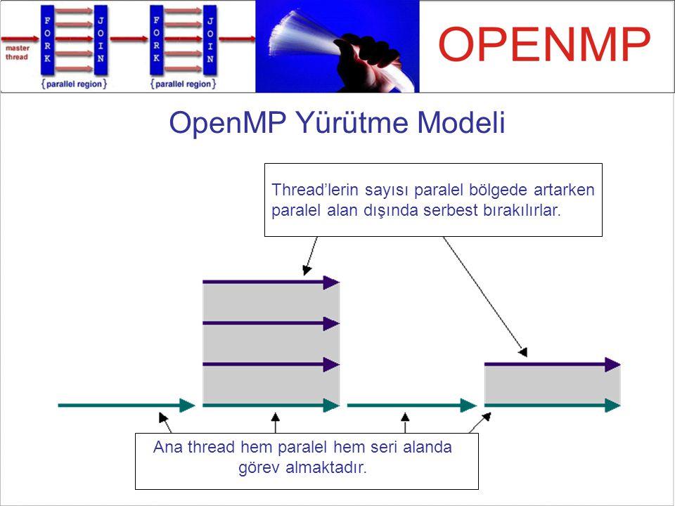 OpenMP Yürütme Modeli Ana thread hem paralel hem seri alanda görev almaktadır. Thread'lerin sayısı paralel bölgede artarken paralel alan dışında serbe