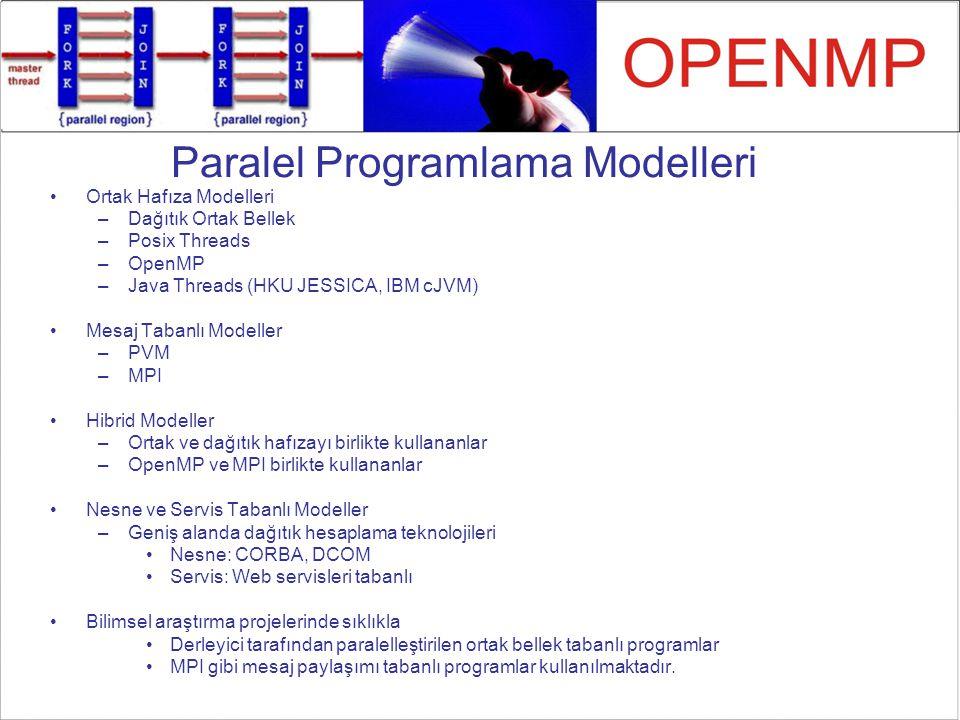 Paralel Programlama Modelleri Ortak Hafıza Modelleri –Dağıtık Ortak Bellek –Posix Threads –OpenMP –Java Threads (HKU JESSICA, IBM cJVM) Mesaj Tabanlı