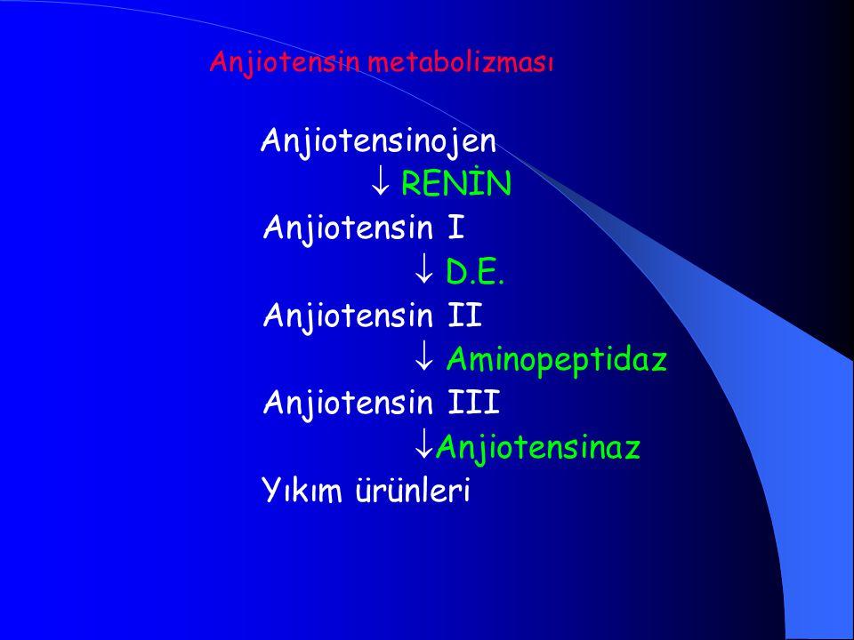 Anjiotensin metabolizması Anjiotensinojen  RENİN Anjiotensin I  D.E. Anjiotensin II  Aminopeptidaz Anjiotensin III  Anjiotensinaz Yıkım ürünleri