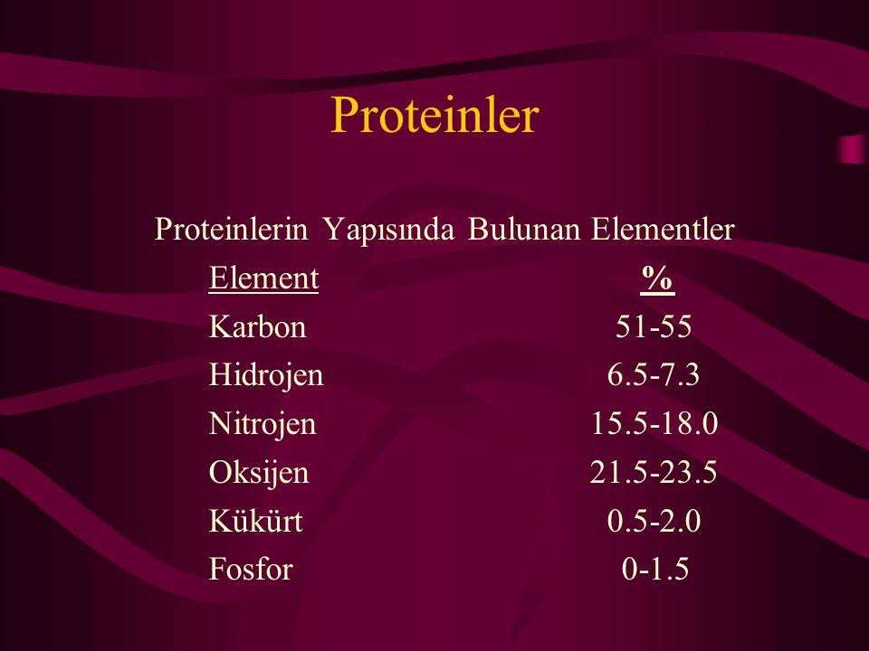 Proteinler Proteinlerin Yapısında Bulunan Elementler Element % Karbon 51-55 Hidrojen 6.5-7.3 Nitrojen 15.5-18.0 Oksijen 21.5-23.5 Kükürt 0.5-2.0 Fosfor 0-1.5