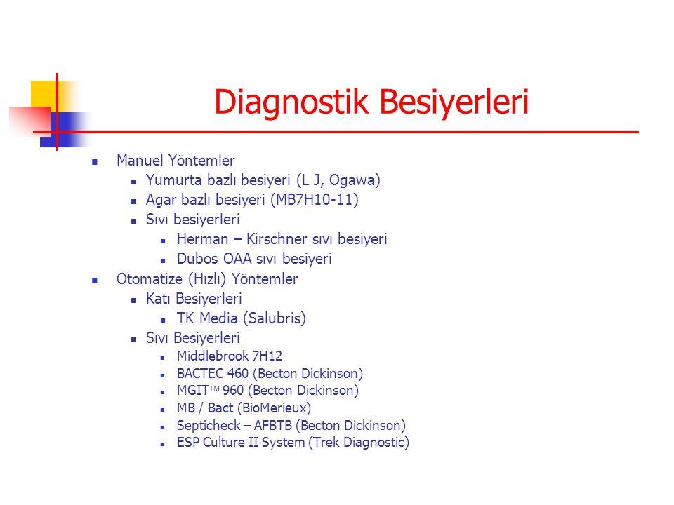 Diagnostik Besiyerleri Manuel Yöntemler Yumurta bazlı besiyeri (L J, Ogawa) Agar bazlı besiyeri (MB7H10-11) Sıvı besiyerleri Herman – Kirschner sıvı b