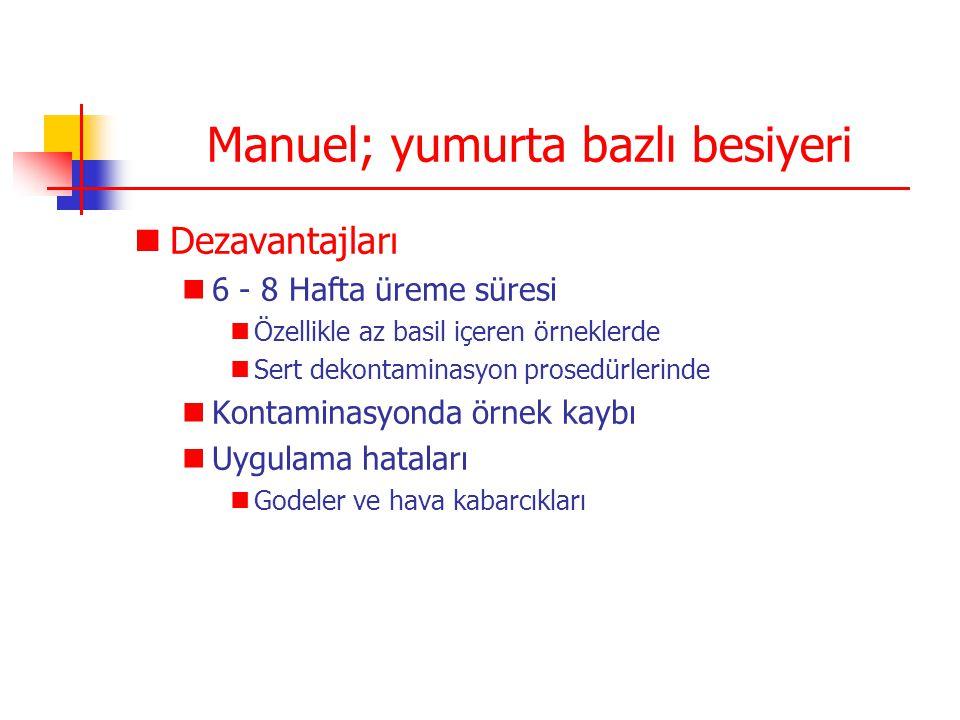 Manuel; yumurta bazlı besiyeri Dezavantajları 6 - 8 Hafta üreme süresi Özellikle az basil içeren örneklerde Sert dekontaminasyon prosedürlerinde Konta