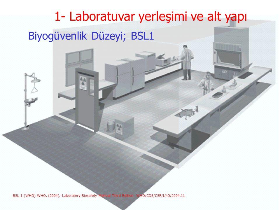 Biyogüvenlik Düzeyi; BSL1 BSL 1 (WHO) WHO, (2004). Laboratory Biosafety Manual Third Edition WHO/CDS/CSR/LYO/2004.11 1- Laboratuvar yerleşimi ve alt y