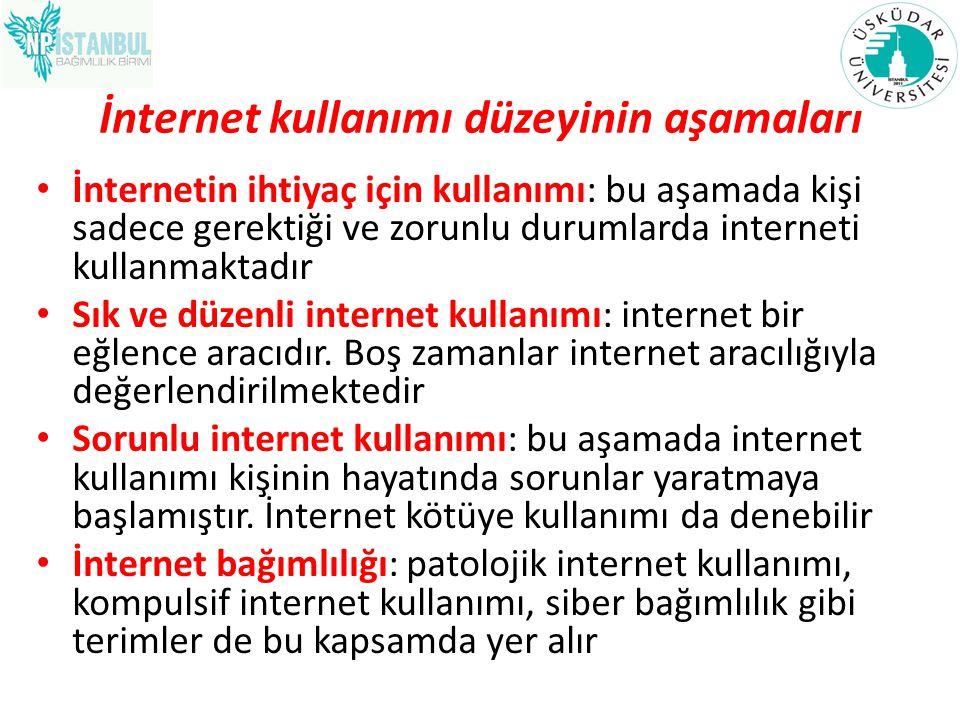 İnternet kullanımı düzeyinin aşamaları İnternetin ihtiyaç için kullanımı: bu aşamada kişi sadece gerektiği ve zorunlu durumlarda interneti kullanmakta