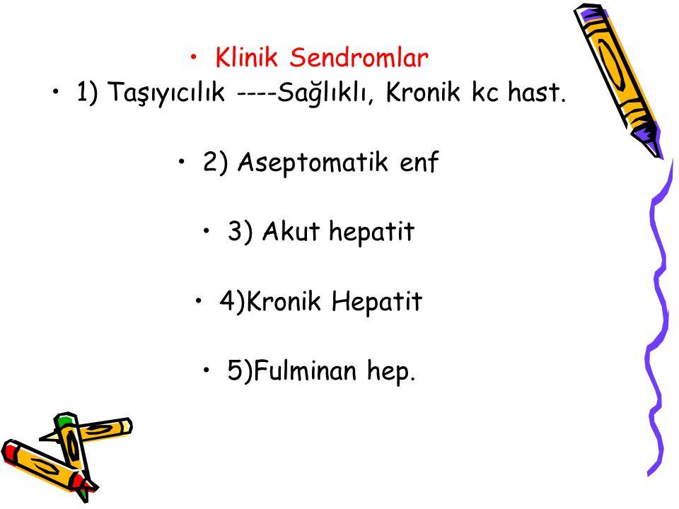 Klinik Sendromlar 1) Taşıyıcılık ----Sağlıklı, Kronik kc hast. 2) Aseptomatik enf 3) Akut hepatit 4)Kronik Hepatit 5)Fulminan hep.