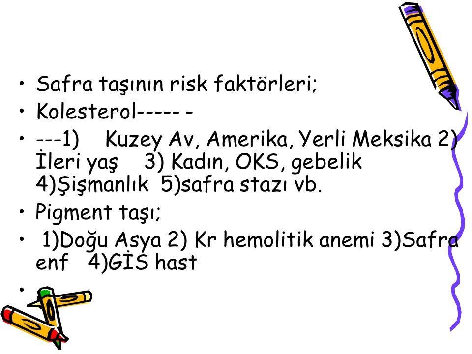 Safra taşının risk faktörleri; Kolesterol----- - ---1) Kuzey Av, Amerika, Yerli Meksika 2) İleri yaş 3) Kadın, OKS, gebelik 4)Şişmanlık 5)safra stazı
