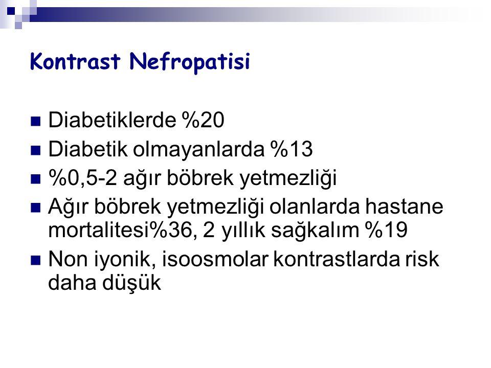 Kontrast Nefropatisi Kontrast verildikten 24-72 saat sonra Sıklıkla nonoligürik Creatin düzeyi 1 haftada pik yapar 10-14 günde normale iner En önemli risk faktörü önceden var olan böbrek hasarı (GFR 60ml/dk/1.73m2)
