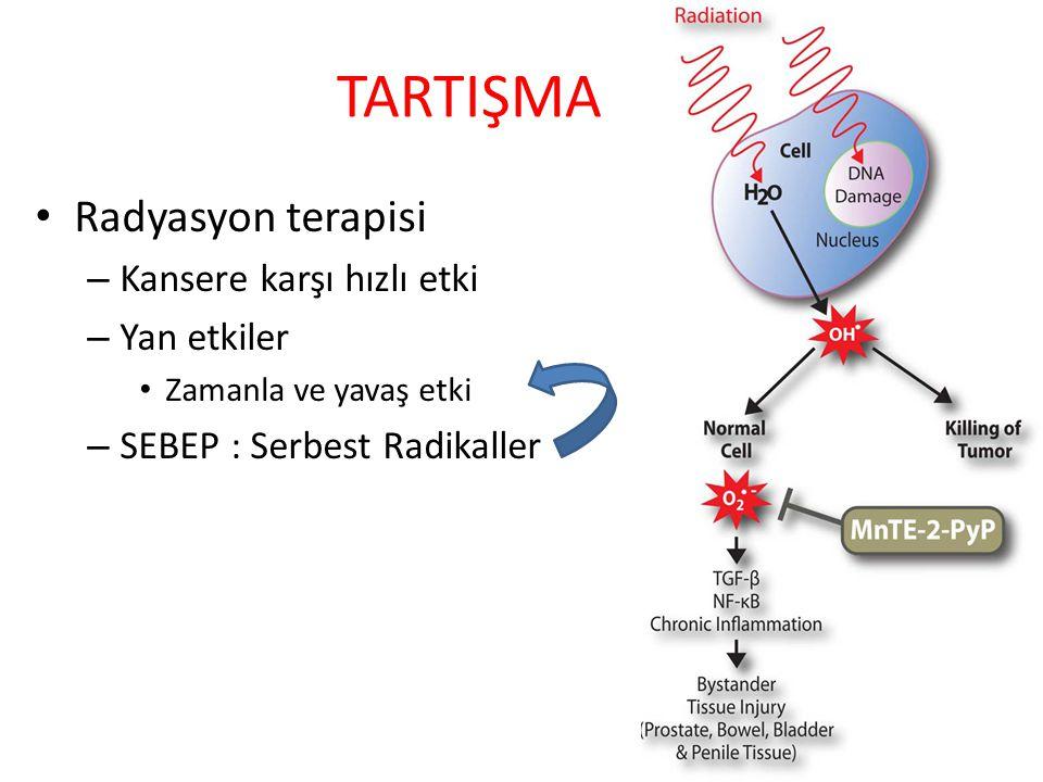 TARTIŞMA Radyasyon terapisi – Kansere karşı hızlı etki – Yan etkiler Zamanla ve yavaş etki – SEBEP : Serbest Radikaller