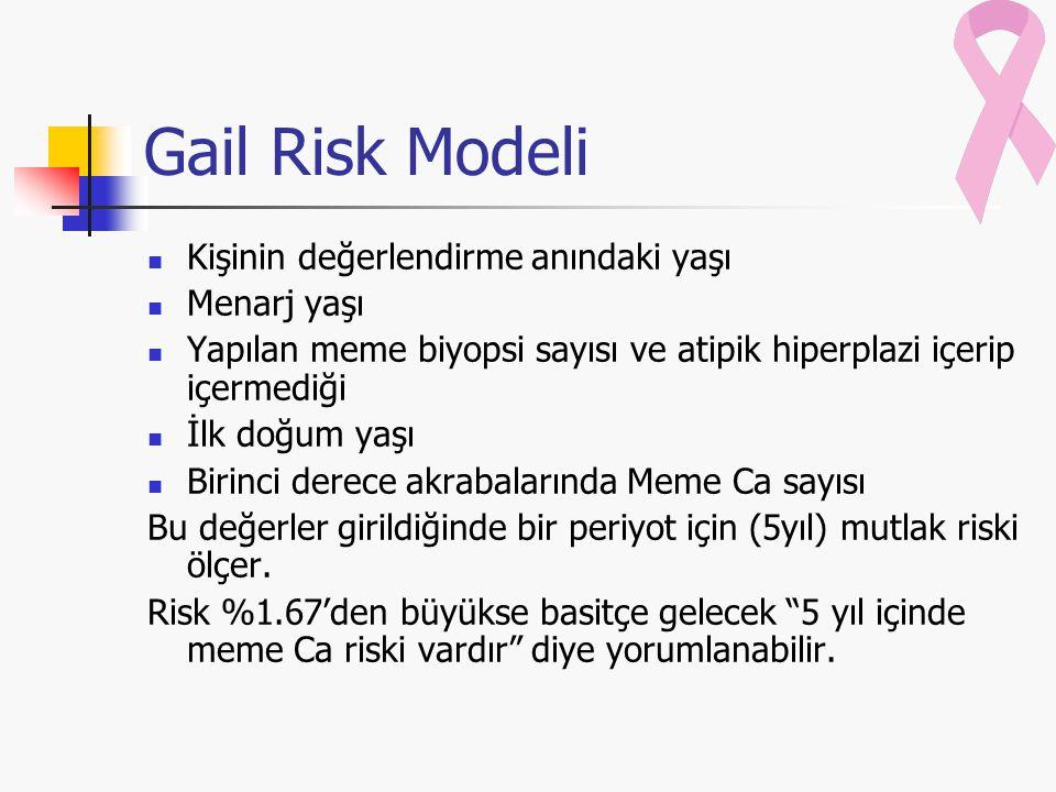 Gail Risk Modeli Kişinin değerlendirme anındaki yaşı Menarj yaşı Yapılan meme biyopsi sayısı ve atipik hiperplazi içerip içermediği İlk doğum yaşı Birinci derece akrabalarında Meme Ca sayısı Bu değerler girildiğinde bir periyot için (5yıl) mutlak riski ölçer.
