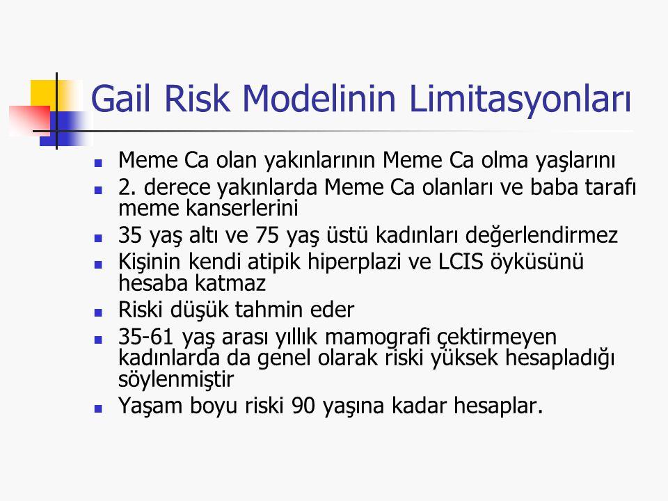 Gail Risk Modelinin Limitasyonları Meme Ca olan yakınlarının Meme Ca olma yaşlarını 2. derece yakınlarda Meme Ca olanları ve baba tarafı meme kanserle