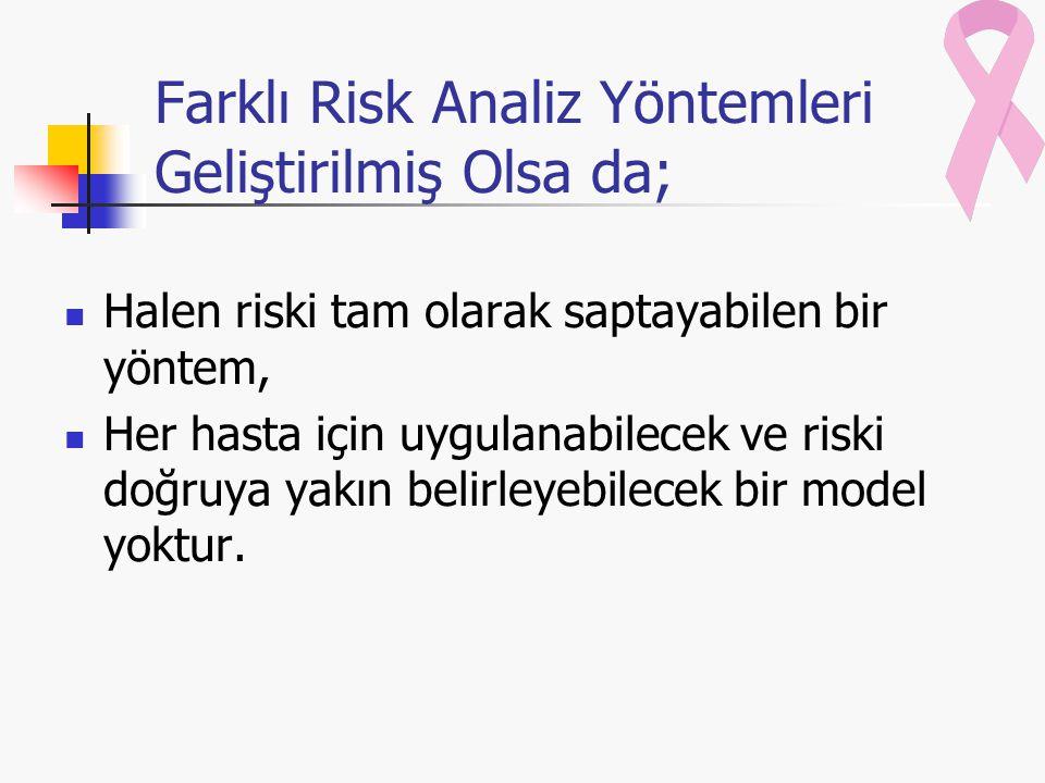 Farklı Risk Analiz Yöntemleri Geliştirilmiş Olsa da; Halen riski tam olarak saptayabilen bir yöntem, Her hasta için uygulanabilecek ve riski doğruya y